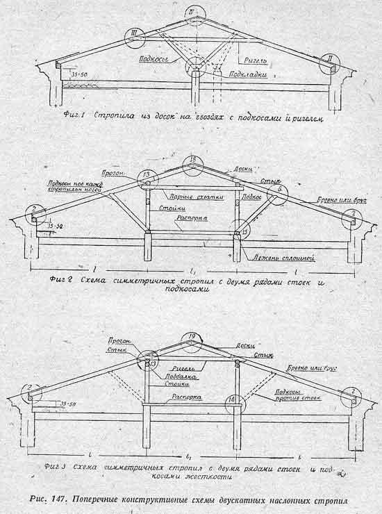 1 показана врубка подкосов стропил в лежень, уложенный по промежуточным опорам, и на фиг. 2 - опирание стропильной ноги на мауэрлат
