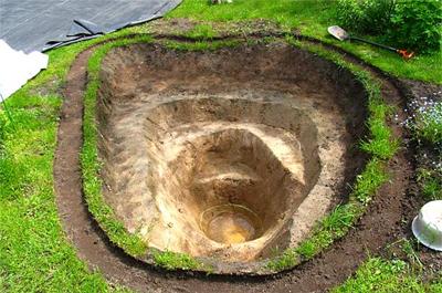 Выройте яму по подготовленной разметке