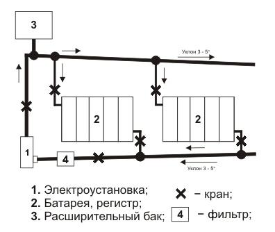 Двухпроводная система с верхней разводкой