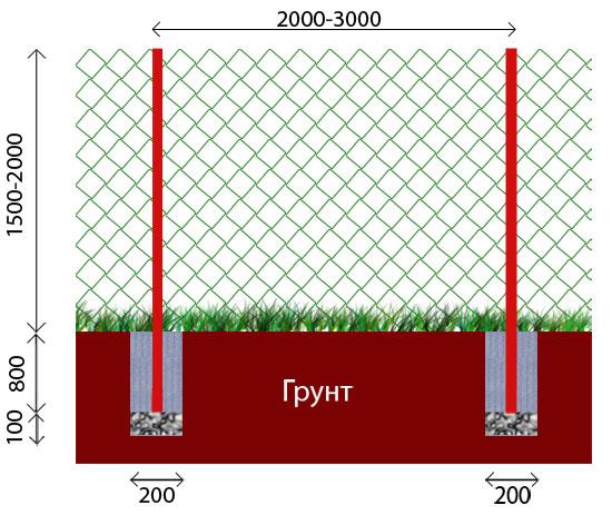Забор из сетки, схема