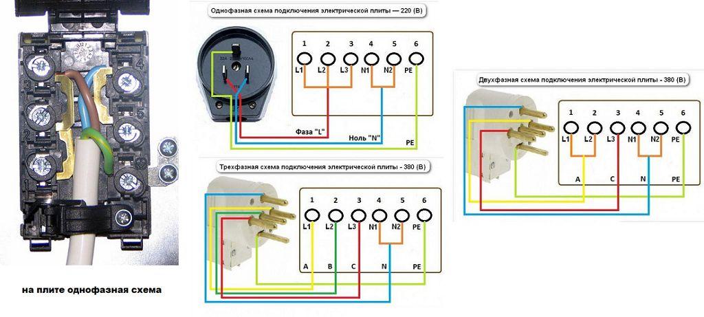 Заземление электрической плиты