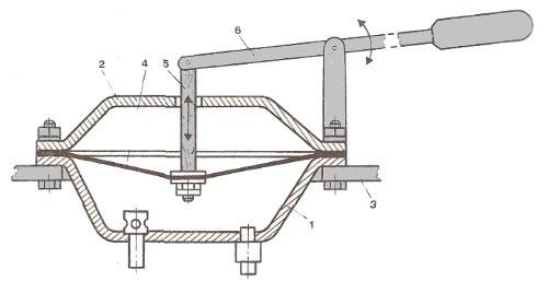 Изготовление насоса из тормозной камеры
