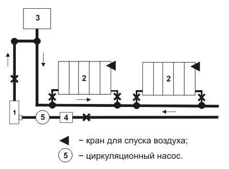Однопроводная система с нижней разводкой