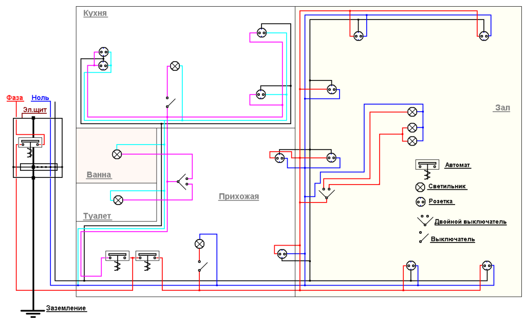 План проводки дома