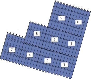 Порядок укладки листов металлочерепицы