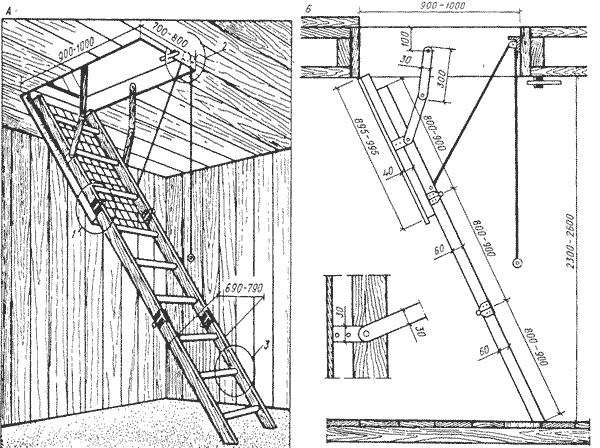 Складная чердачная лестница на тетивах
