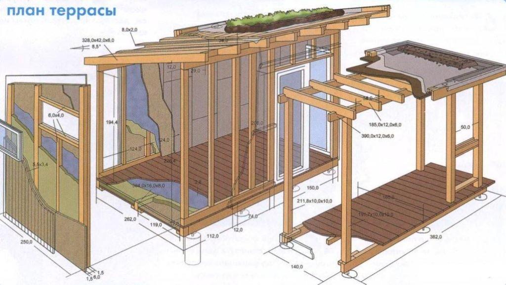 Схема изготовления террасы