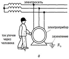 Схема работы защитного заземления