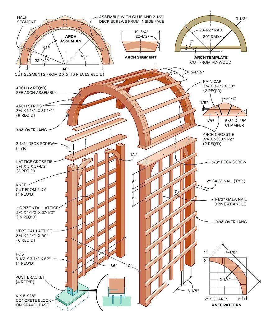 Схема сборки садовой арки