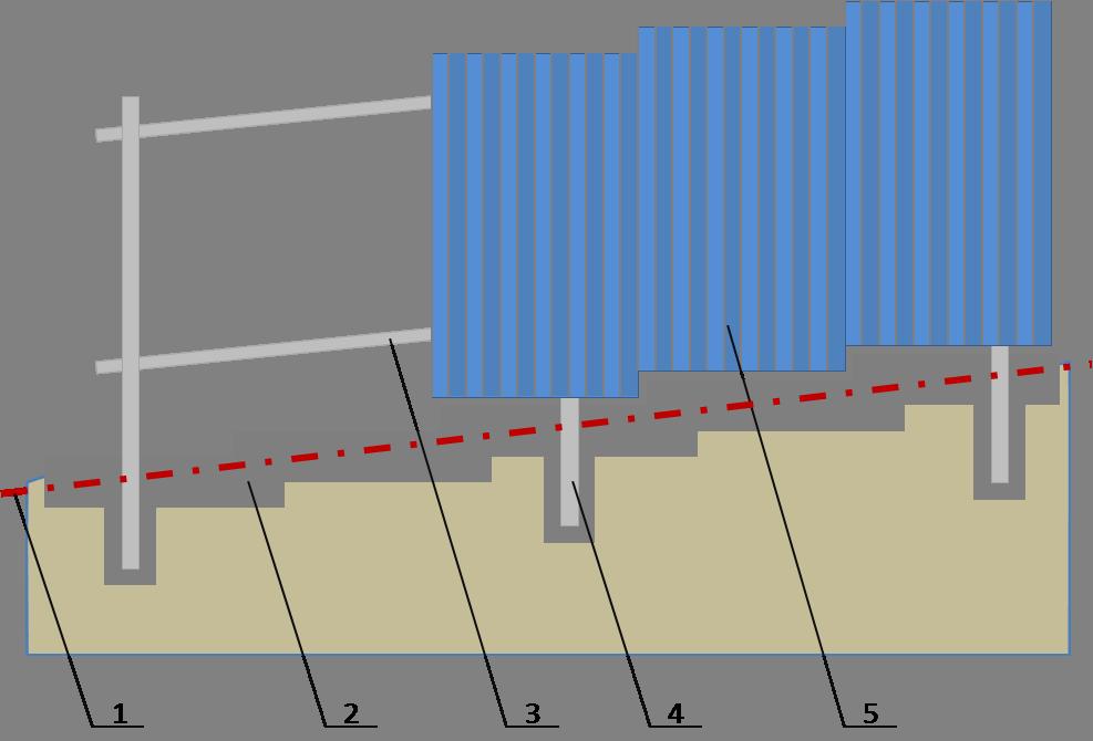 Установка забора на уклоне с фундаментом
