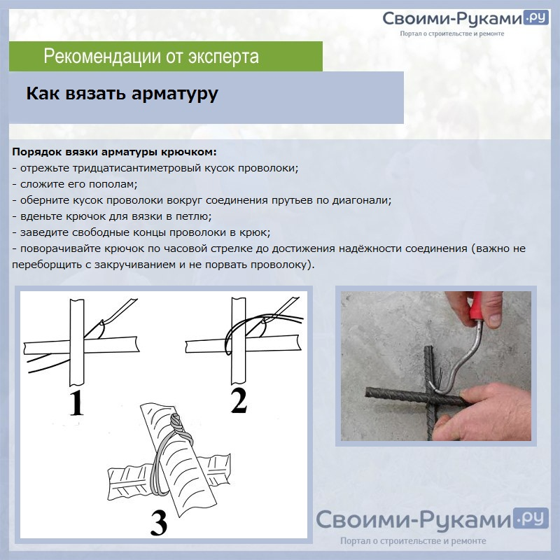 Как вязать арматуру