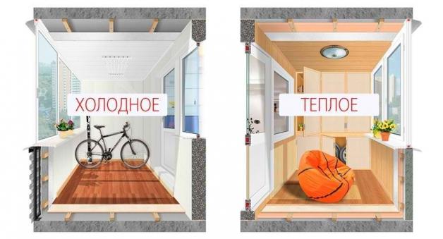Схема холодного и теплого остекления балкона/лоджии