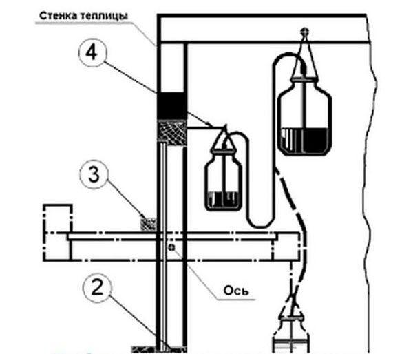 Принцип работы системы, сделанной из пластиковой тары