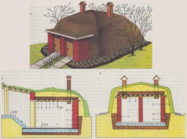 Пример постройки погреба для хранения моркови и других овощей