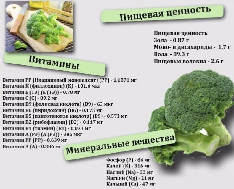 Чем полезна капуста брокколи