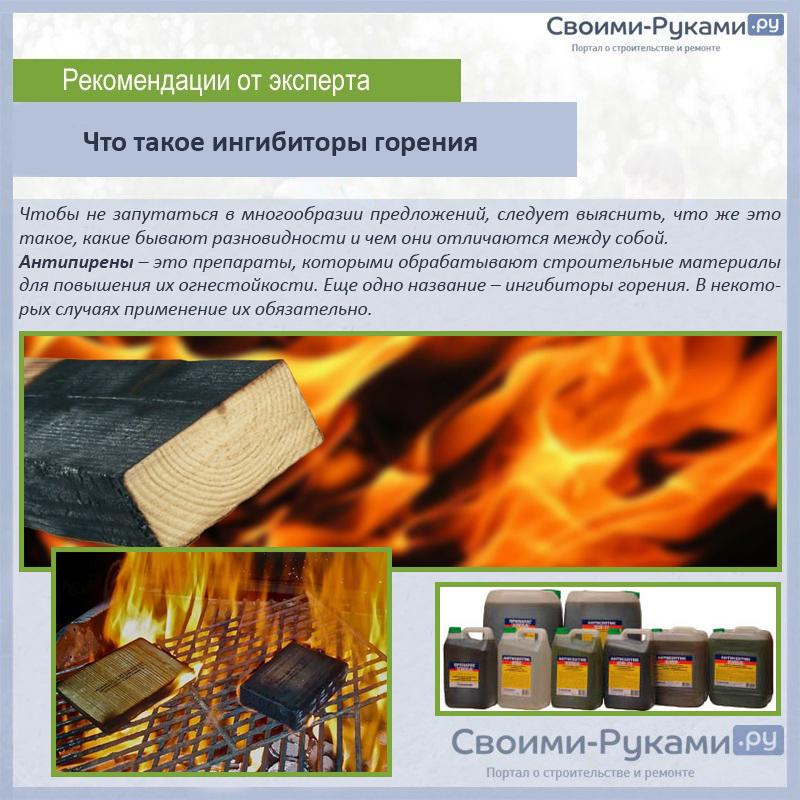 Что такое ингибиторы горения