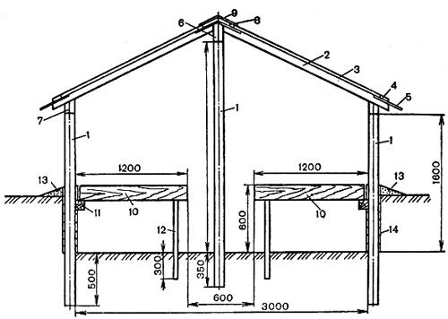 Пример чертежа теплицы