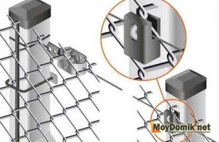 Схема фиксации и натяжки сетки рабицы