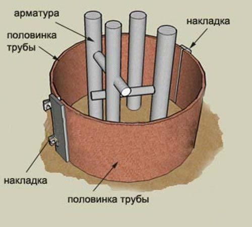 Самодельные бетонные столбики