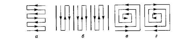 Схема забивки свай