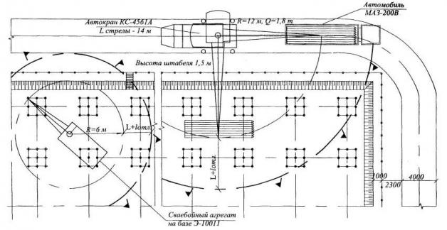 Схема забивки свай (технологическая карта)