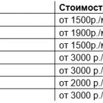 1585507941_buronabivnye-svai-4